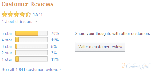 iPhone 6 reviews on Amazon.com