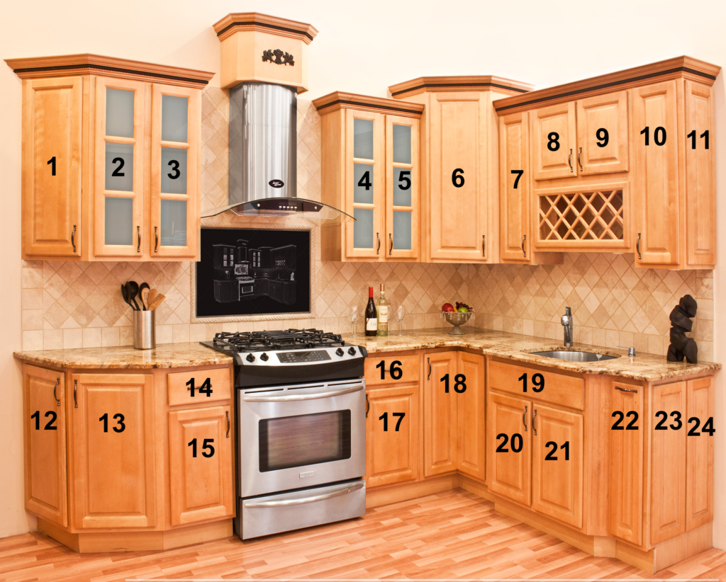 How to count up cabinet doors and drawers